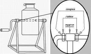 Бетономешалка своими руками: ручная, электрическая, из бочки, стиральной машинки, чертежи, фото