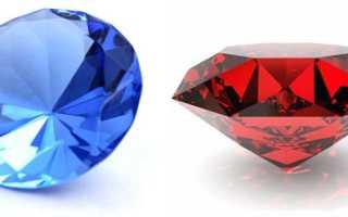 Как вырастить кристалл рубина в домашних условиях