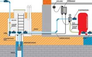 Водоснабжение частного дома из скважины схема и советы
